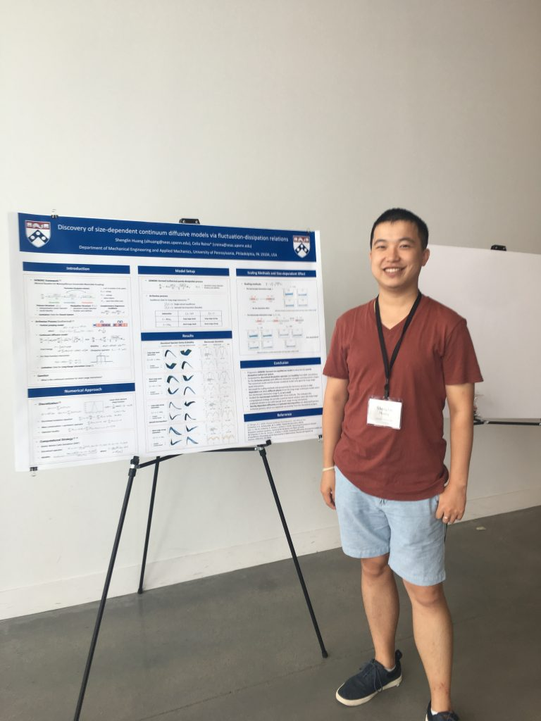 Shenglin Huang PhD, Mechanical Engineering and Applied Mechanics Discovery of size-dependent continuum diffusive models via fluctuation-dissipation relations